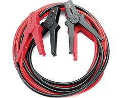 Пусковые кабели для ПЗУ
