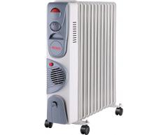Масляный радиатор с тепловентилятором Ресанта ОМ 12 НВ