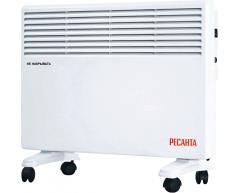 Конвектор электрический Ресанта ОК 1500 Е